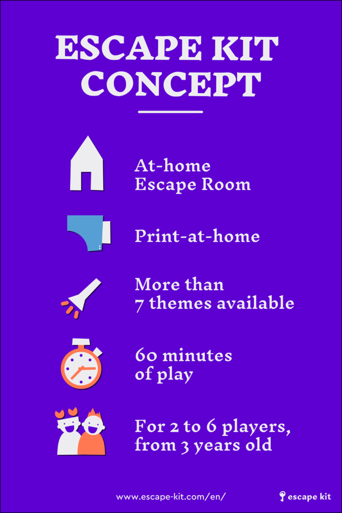 Infographic - At-home Escape Room - DIY games - Concept
