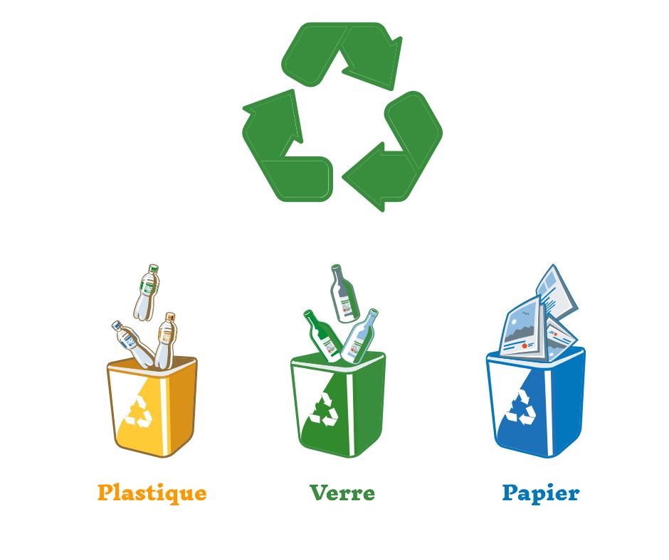 Recyclage poubelle - Visuel